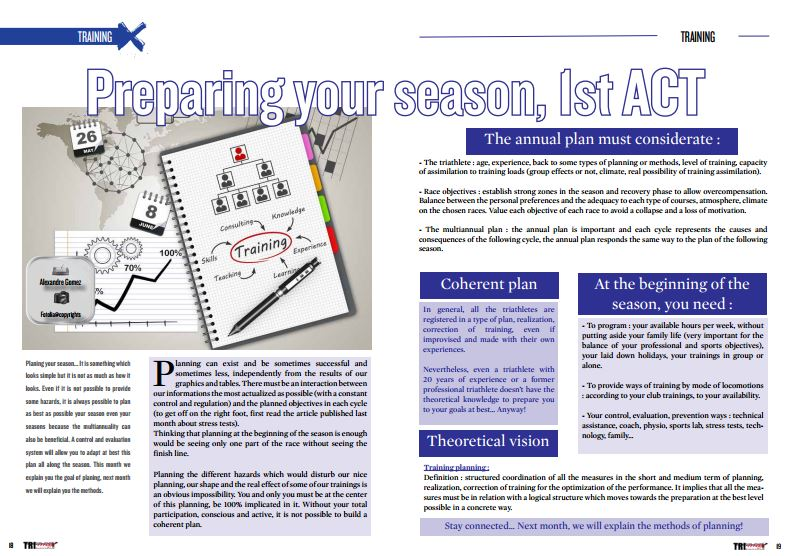 Preparing your season, 1st ACT, to read in TrimaX#149